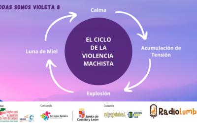 El ciclo de la violencia machista